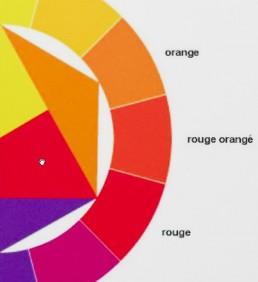 La gamme des rouges en JPEG
